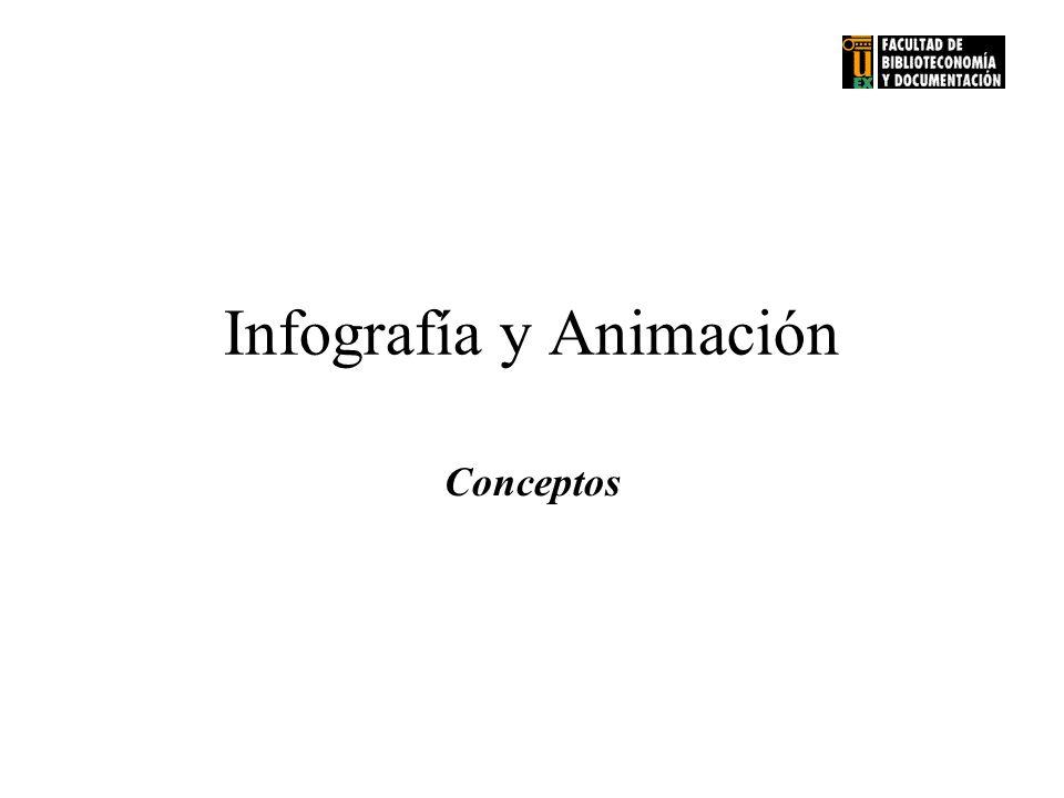 Infografía y Animación Conceptos