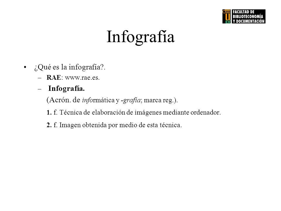 Infografía ¿Qué es la infografía?. –RAE: www.rae.es. – Infografía. (Acrón. de informática y -grafía; marca reg.). 1. f. Técnica de elaboración de imág