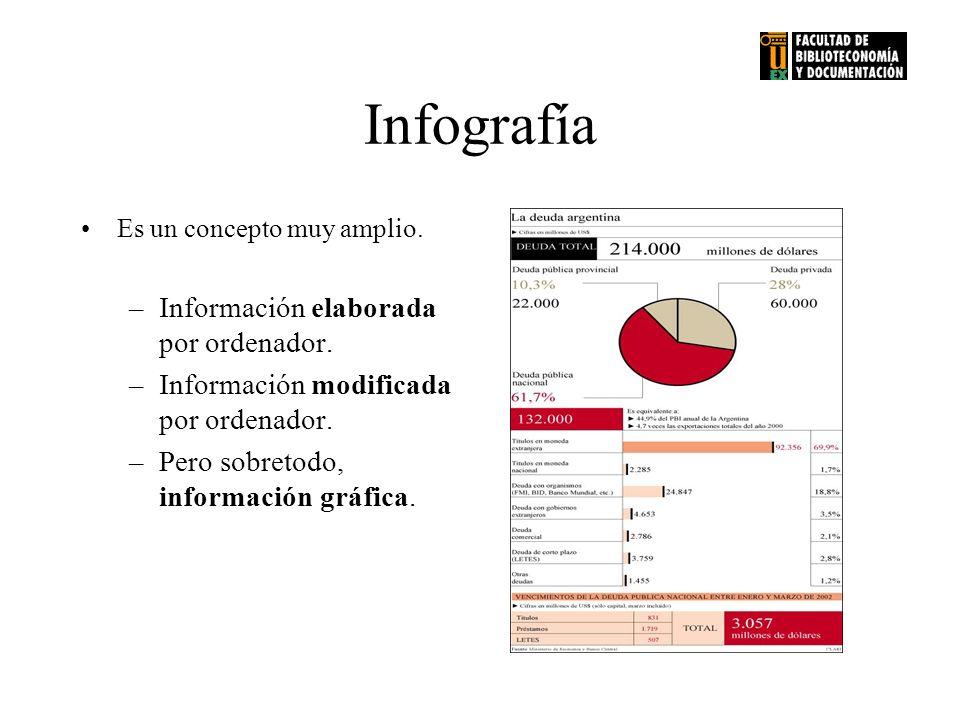 Infografía Es un concepto muy amplio. –Información elaborada por ordenador. –Información modificada por ordenador. –Pero sobretodo, información gráfic