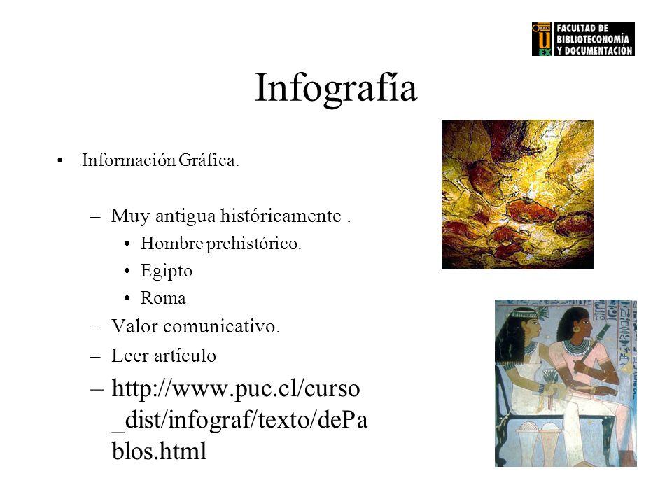 Infografía Información Gráfica. –Muy antigua históricamente. Hombre prehistórico. Egipto Roma –Valor comunicativo. –Leer artículo –http://www.puc.cl/c