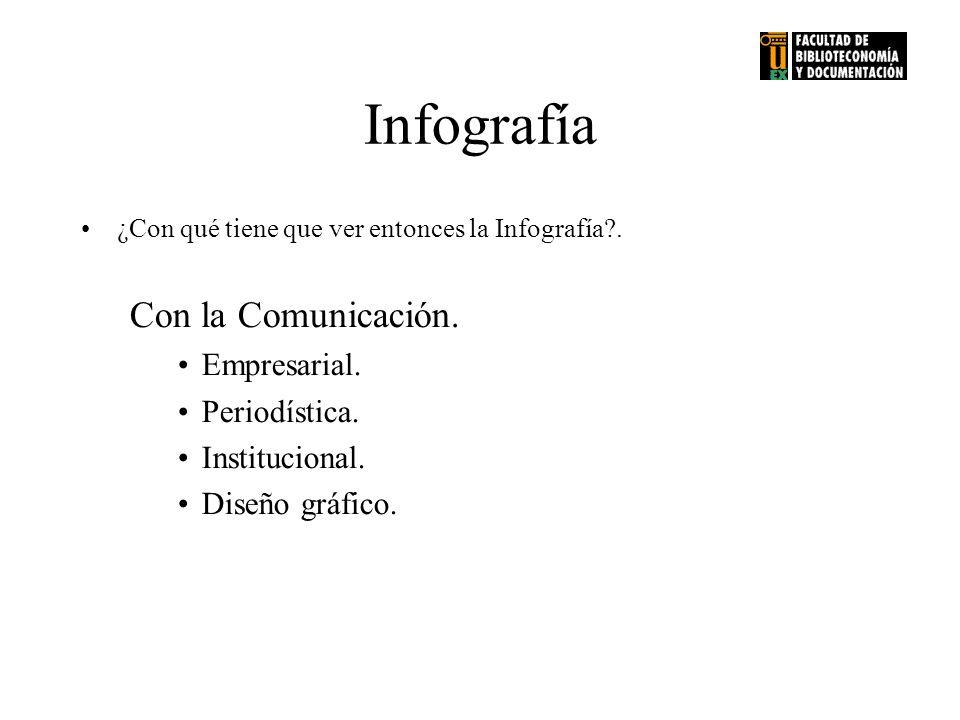 Infografía ¿Con qué tiene que ver entonces la Infografía?. Con la Comunicación. Empresarial. Periodística. Institucional. Diseño gráfico.
