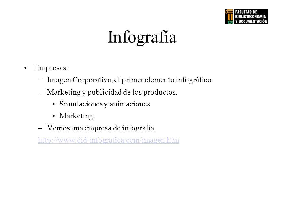 Infografía Empresas: –Imagen Corporativa, el primer elemento infográfico. –Marketing y publicidad de los productos. Simulaciones y animaciones Marketi