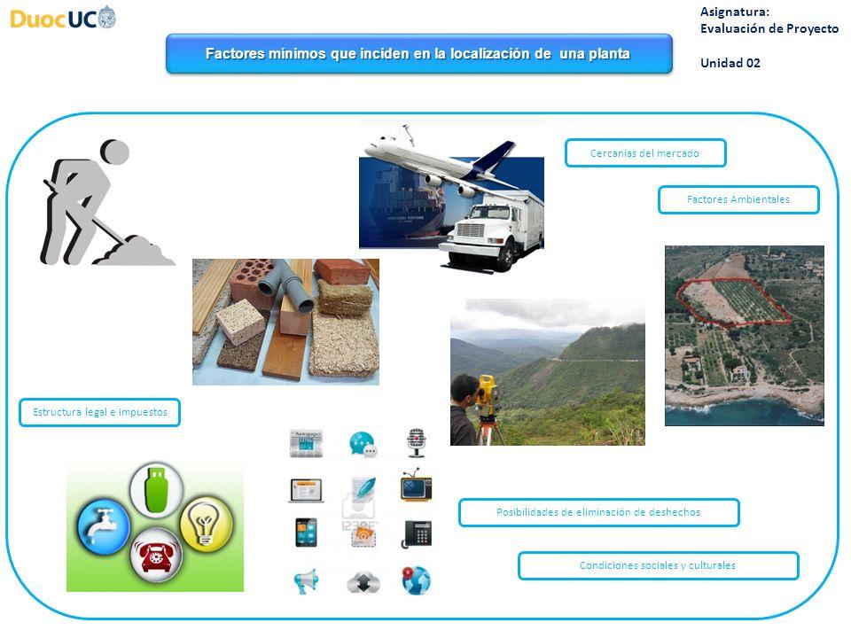 Factores mínimos que inciden en la localización de una planta Asignatura: Evaluación de Proyecto Unidad 02 Cercanías del mercado Factores Ambientales