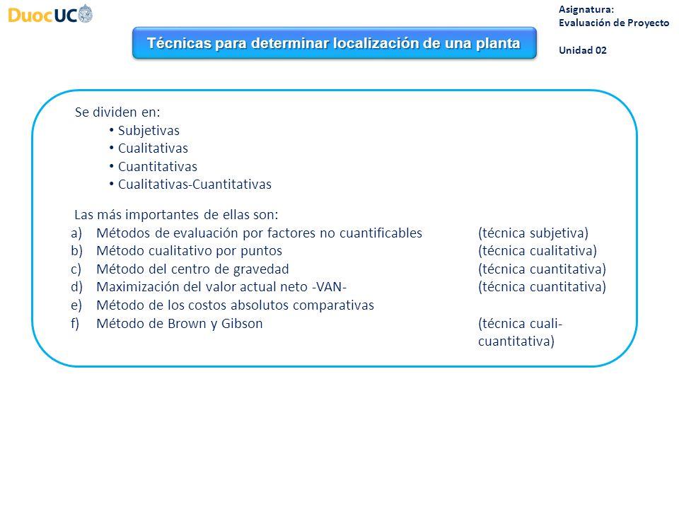Técnicas para determinar localización de una planta Asignatura: Evaluación de Proyecto Unidad 02 Se dividen en: Subjetivas Cualitativas Cuantitativas
