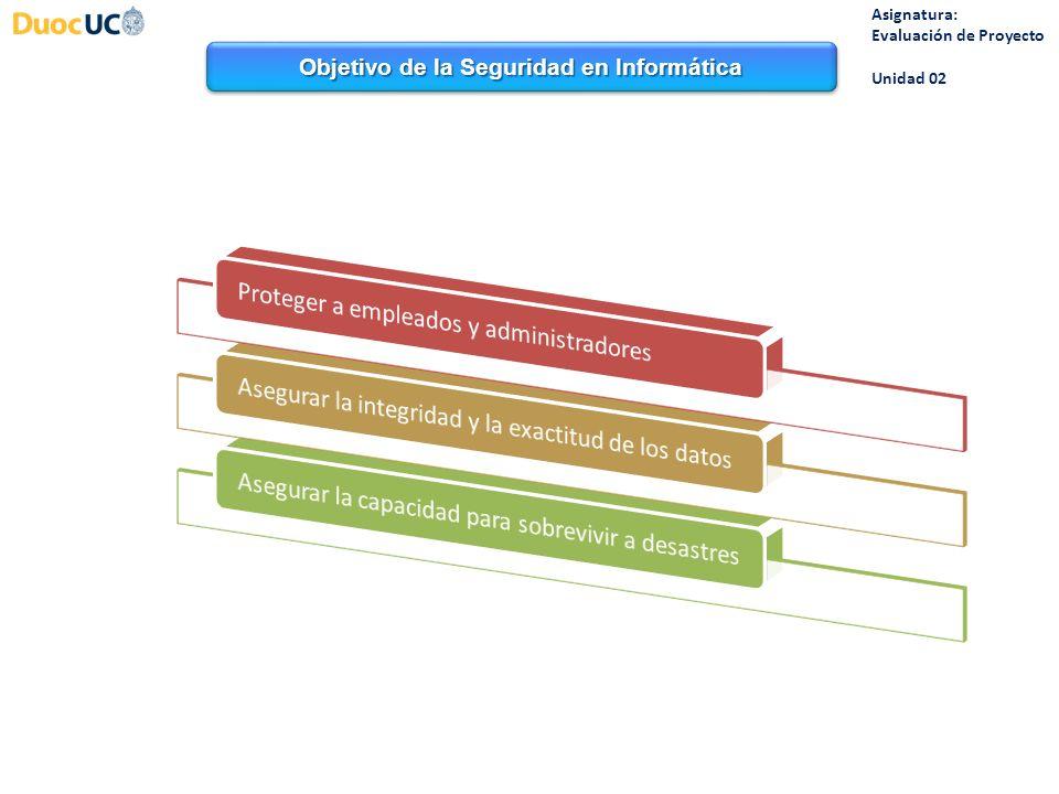 Objetivo de la Seguridad en Informática Asignatura: Evaluación de Proyecto Unidad 02