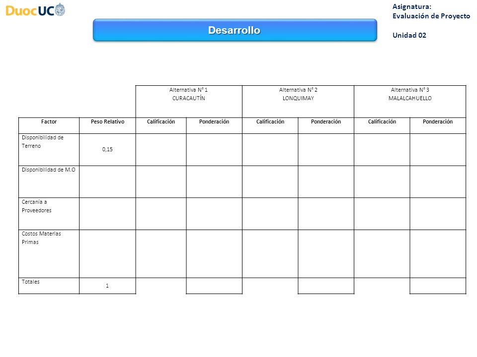 DesarrolloDesarrollo Asignatura: Evaluación de Proyecto Unidad 02 Alternativa N° 1 CURACAUTÍN Alternativa N° 2 LONQUIMAY Alternativa N° 3 MALALCAHUELL