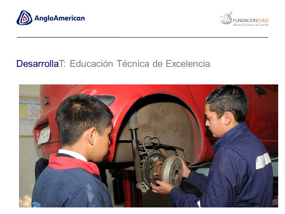 Antecedentes: Problema Educación Media Técnico Profesional EMTP) Ámbito crítico a abordar para enfrentar inequidades del sistema escolar.