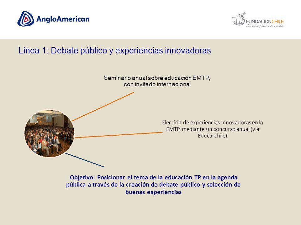 Seminario anual sobre educación EMTP, con invitado internacional Elección de experiencias innovadoras en la EMTP, mediante un concurso anual (vía Educ