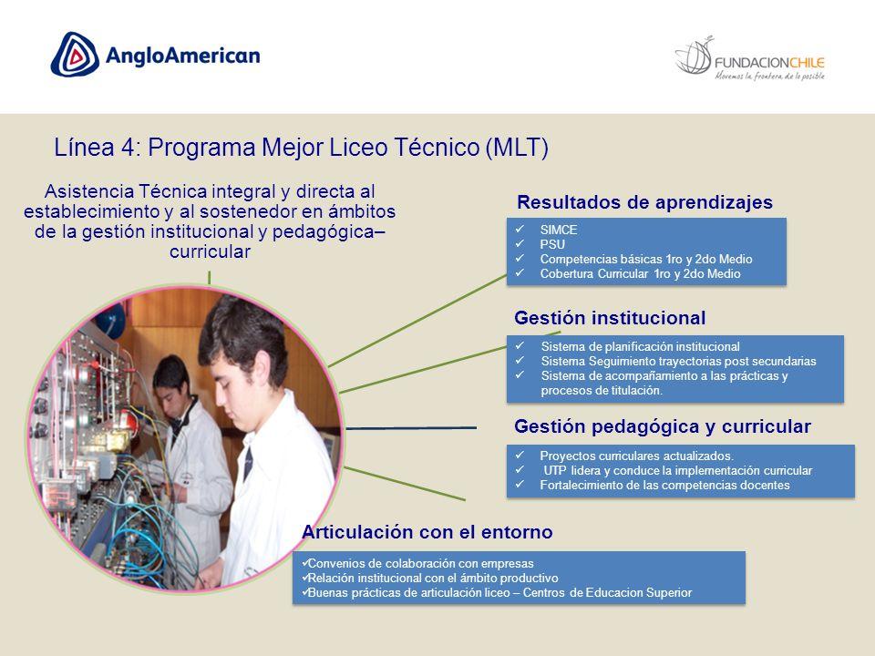 Asistencia Técnica integral y directa al establecimiento y al sostenedor en ámbitos de la gestión institucional y pedagógica– curricular Resultados de