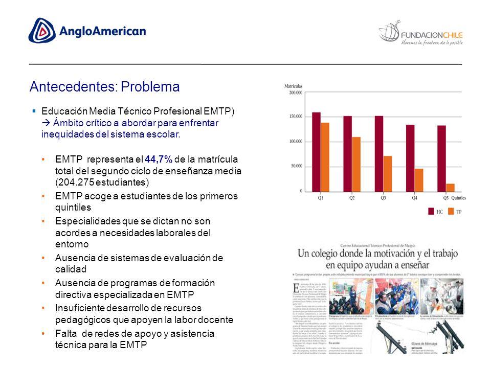 La Educación Media Técnico Profesional refleja profundas inequidades del sistema educacional chileno.