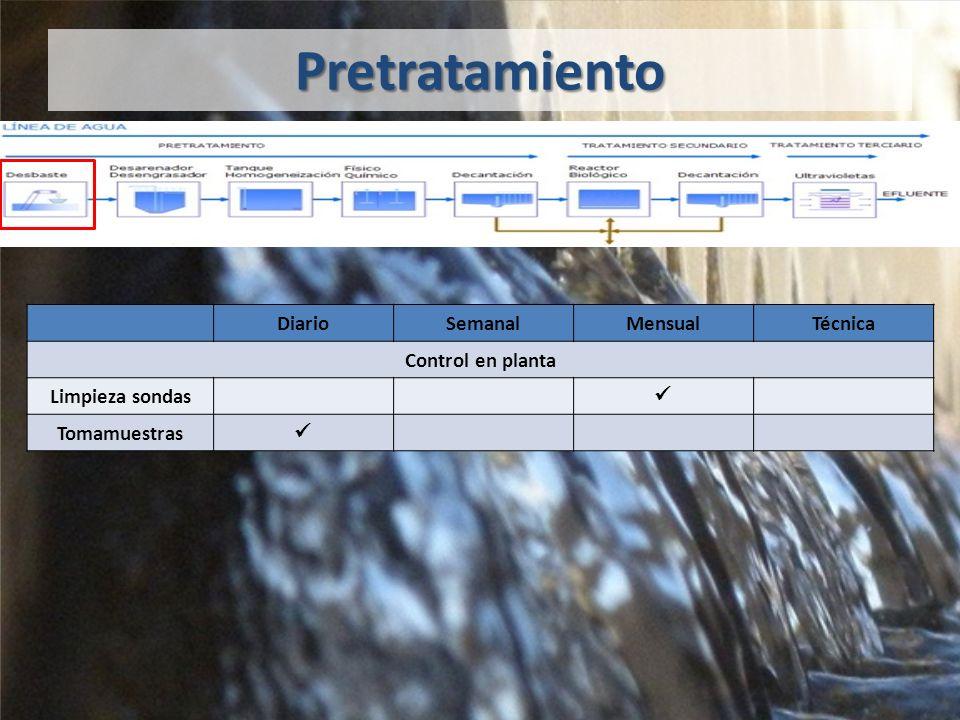 Pretratamiento DiarioSemanalMensualTécnica Control en planta Limpieza sondas Tomamuestras