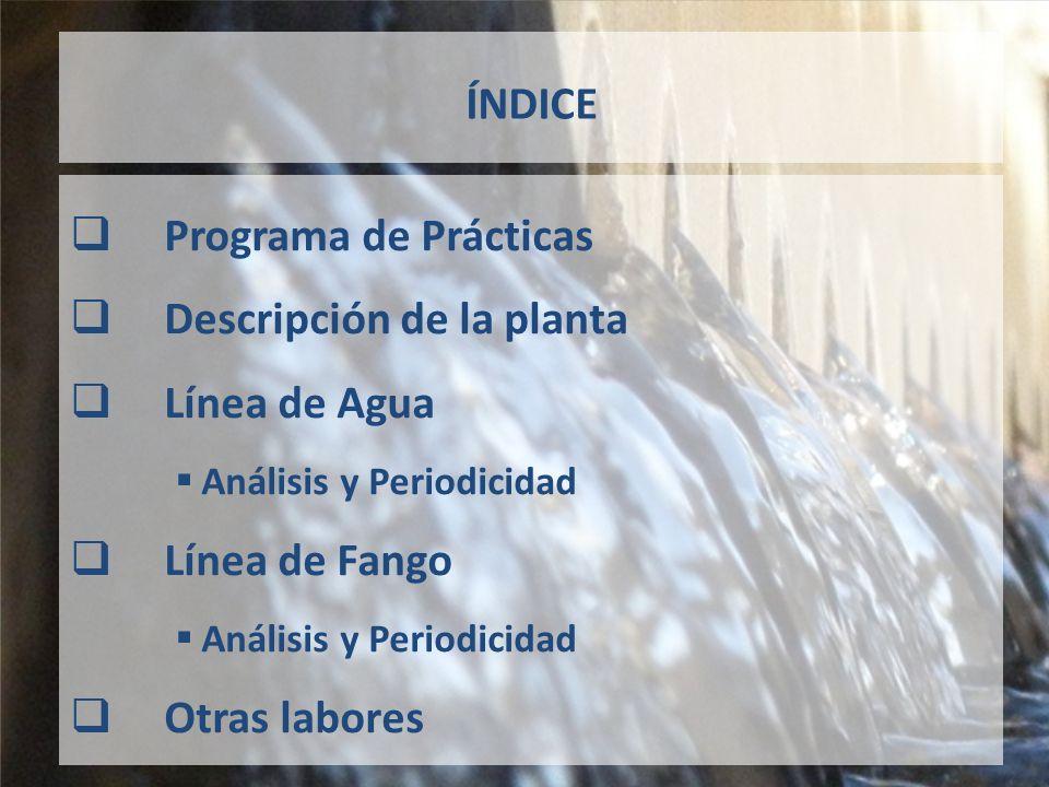 ÍNDICE Programa de Prácticas Descripción de la planta Línea de Agua Análisis y Periodicidad Línea de Fango Análisis y Periodicidad Otras labores