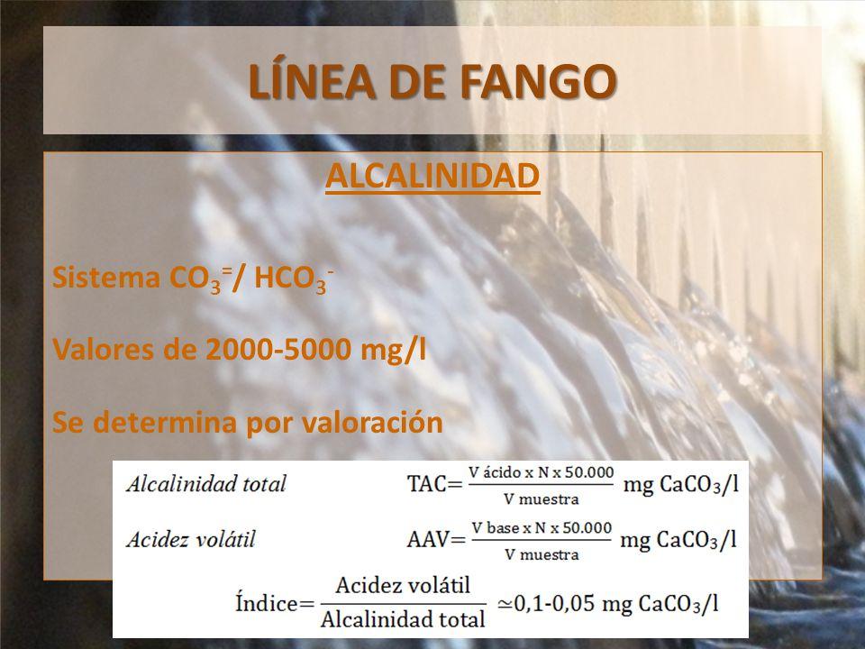ALCALINIDAD Sistema CO 3 = / HCO 3 - Valores de 2000-5000 mg/l Se determina por valoración