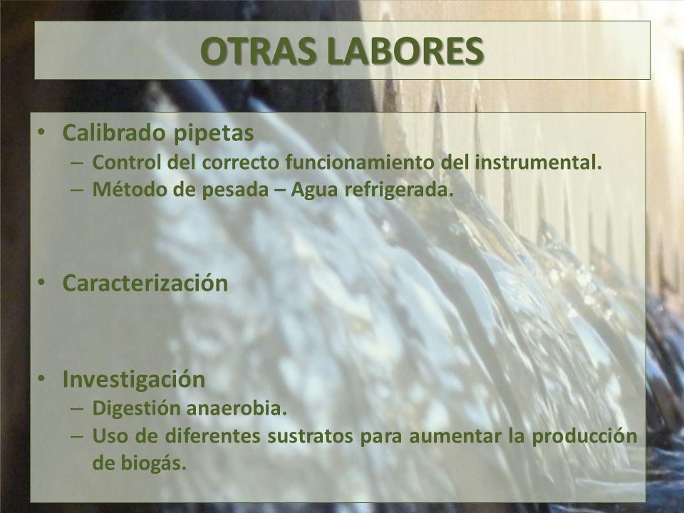 OTRAS LABORES Calibrado pipetas – Control del correcto funcionamiento del instrumental.