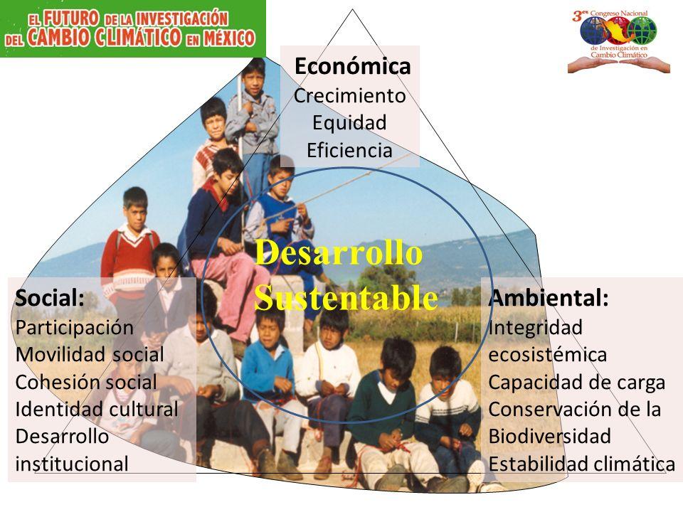 Económica Crecimiento Equidad Eficiencia Social: Participación Movilidad social Cohesión social Identidad cultural Desarrollo institucional Desarrollo Sustentable Ambiental: Integridad ecosistémica Capacidad de carga Conservación de la Biodiversidad Estabilidad climática
