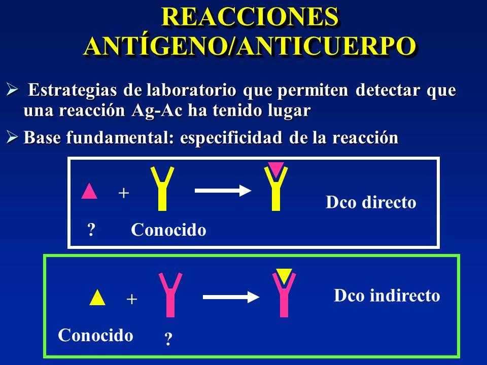 REACCIONES ANTÍGENO/ANTICUERPO Estrategias de laboratorio que permiten detectar que una reacción Ag-Ac ha tenido lugar Estrategias de laboratorio que