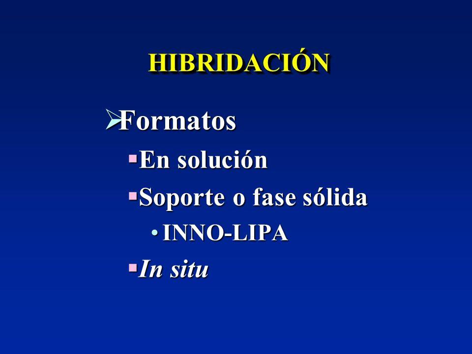 HIBRIDACIÓNHIBRIDACIÓN Formatos Formatos En solución En solución Soporte o fase sólida Soporte o fase sólida INNO-LIPAINNO-LIPA In situ In situ