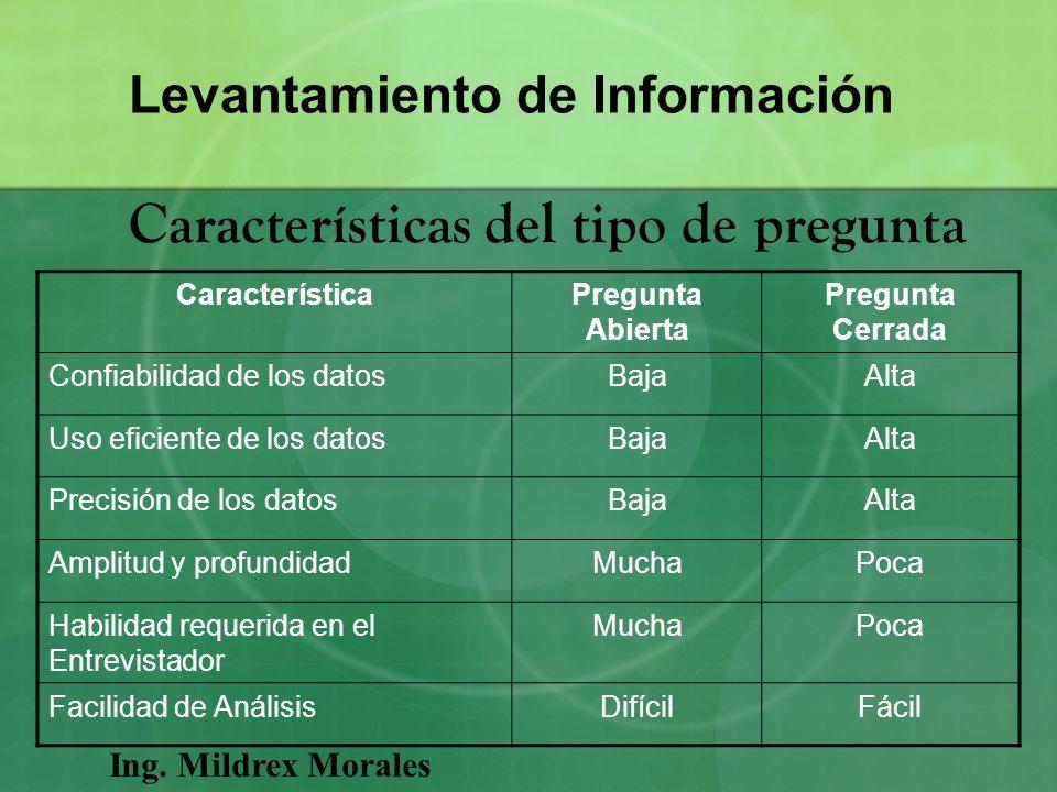 Ing. Mildrex Morales Levantamiento de Información Características del tipo de pregunta CaracterísticaPregunta Abierta Pregunta Cerrada Confiabilidad d