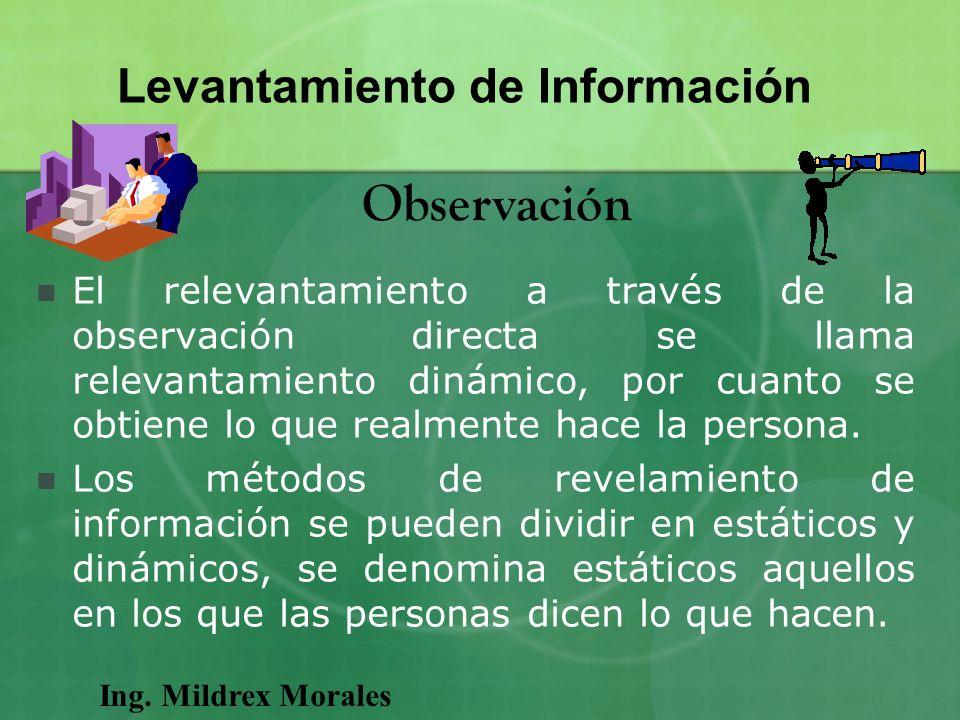 Ing. Mildrex Morales Levantamiento de Información Observación El relevantamiento a través de la observación directa se llama relevantamiento dinámico,