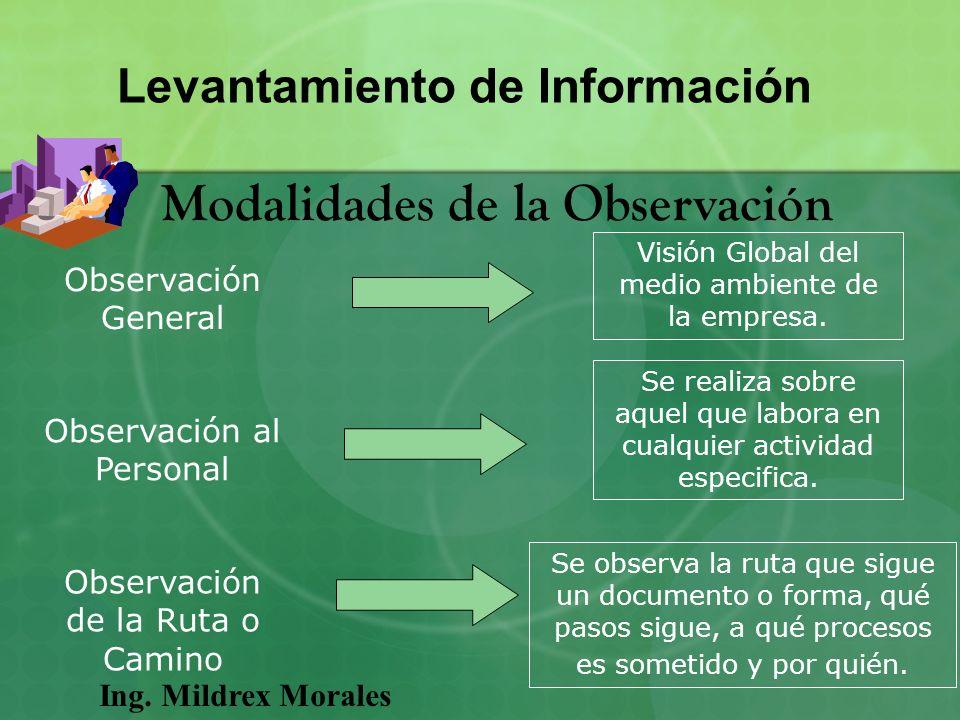 Ing. Mildrex Morales Levantamiento de Información Modalidades de la Observación Observación General Observación al Personal Observación de la Ruta o C
