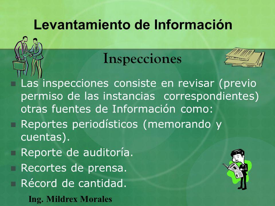 Ing. Mildrex Morales Levantamiento de Información Inspecciones Las inspecciones consiste en revisar (previo permiso de las instancias correspondientes