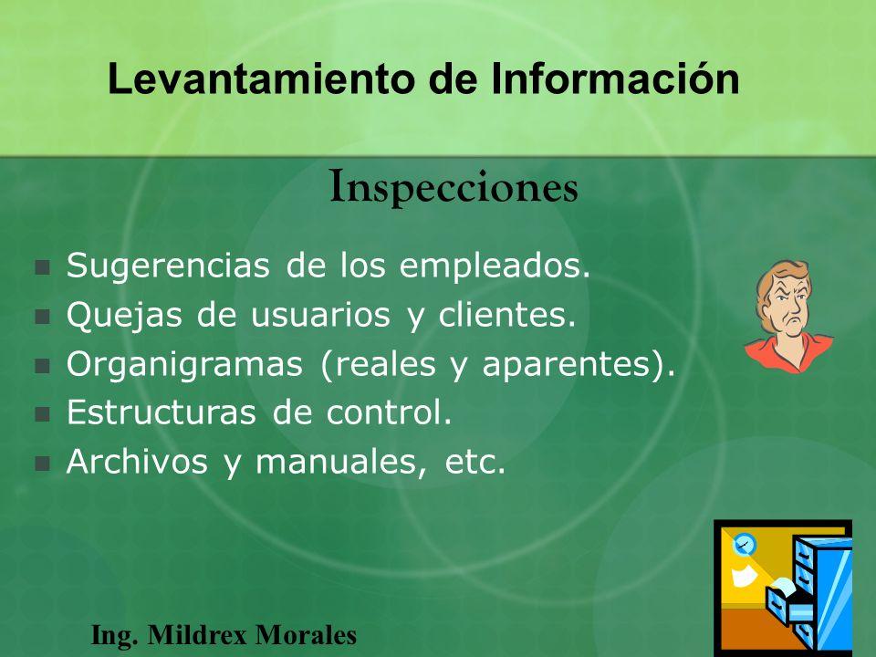 Ing. Mildrex Morales Levantamiento de Información Inspecciones Sugerencias de los empleados. Quejas de usuarios y clientes. Organigramas (reales y apa