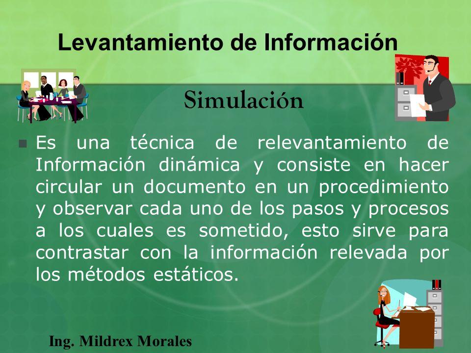 Ing. Mildrex Morales Levantamiento de Información Simulación Es una técnica de relevantamiento de Información dinámica y consiste en hacer circular un