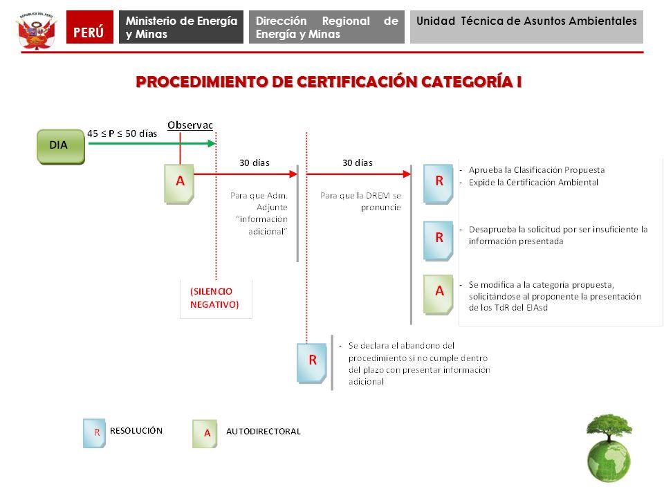 Ministerio de Energía y Minas Dirección Regional de Energía y Minas Unidad Técnica de Asuntos Ambientales PERÚ PROCEDIMIENTO DE CERTIFICACIÓN CATEGORÍ