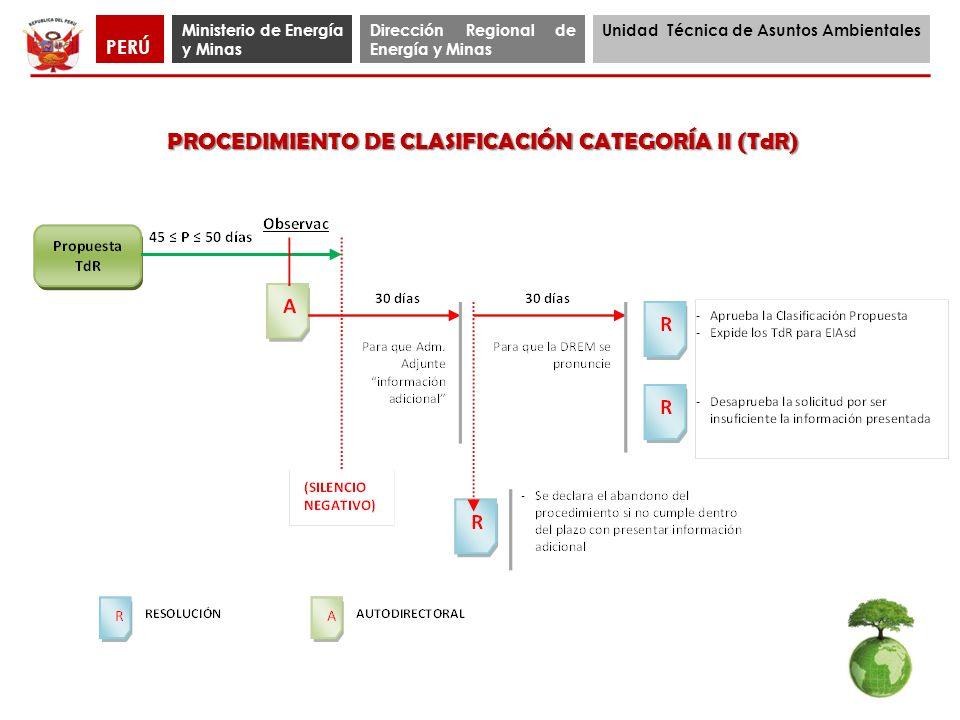 Ministerio de Energía y Minas Dirección Regional de Energía y Minas Unidad Técnica de Asuntos Ambientales PERÚ PROCEDIMIENTO DE CLASIFICACIÓN CATEGORÍ