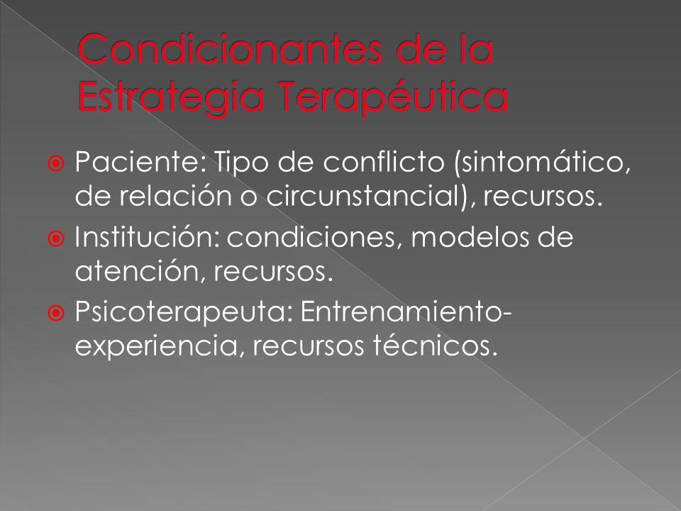 Paciente: Tipo de conflicto (sintomático, de relación o circunstancial), recursos. Institución: condiciones, modelos de atención, recursos. Psicoterap