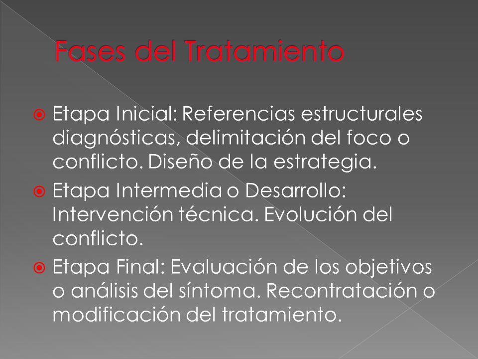 Etapa Inicial: Referencias estructurales diagnósticas, delimitación del foco o conflicto. Diseño de la estrategia. Etapa Intermedia o Desarrollo: Inte
