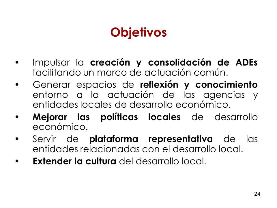24 Objetivos Impulsar la creación y consolidación de ADEs facilitando un marco de actuación común.