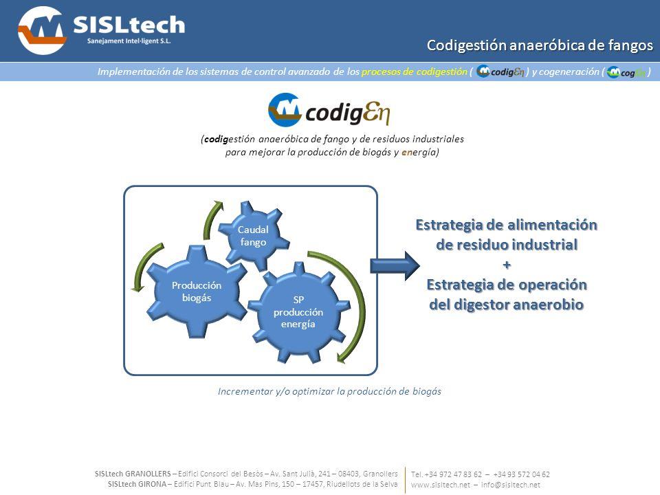 Implementación de los sistemas de control avanzado de los procesos de codigestión ( ) y cogeneración ( ) Tel. +34 972 47 83 62 – +34 93 572 04 62 www.