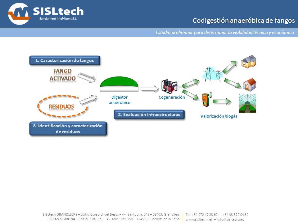 Valorización energética del biogás (energía térmica y energía eléctrica) Digestor anaeróbico Cogeneración Valorización biogás Estudio preliminar para determinar la viabilidad técnica y económica 1.