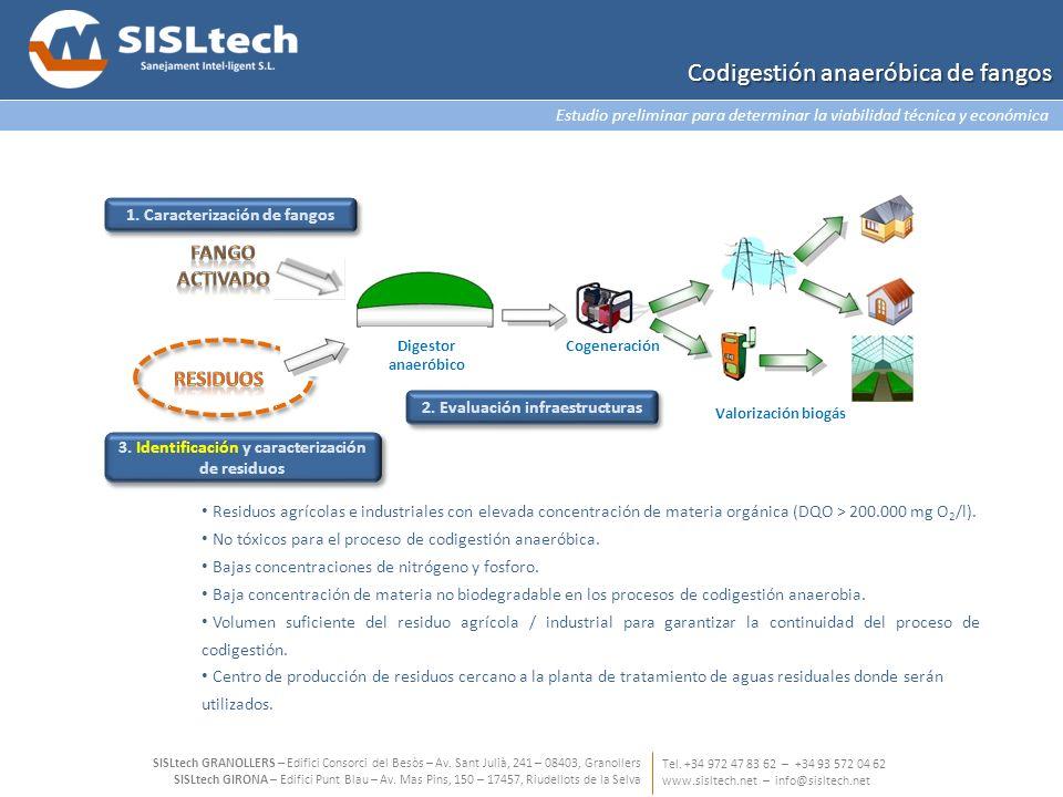 Valorización energética del biogás (energía térmica y energía eléctrica) Digestor anaeróbico Cogeneración Valorización biogás Estudio preliminar para