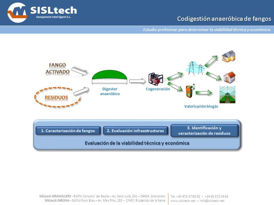Evaluación de la viabilidad técnica y económica Estudio preliminar para determinar la viabilidad técnica y económica 1. Caracterización de fangos 2. E