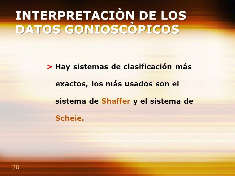 20 INTERPRETACIÒN DE LOS DATOS GONIOSCÒPICOS > Hay sistemas de clasificación más exactos, los más usados son el sistema de Shaffer y el sistema de Sch