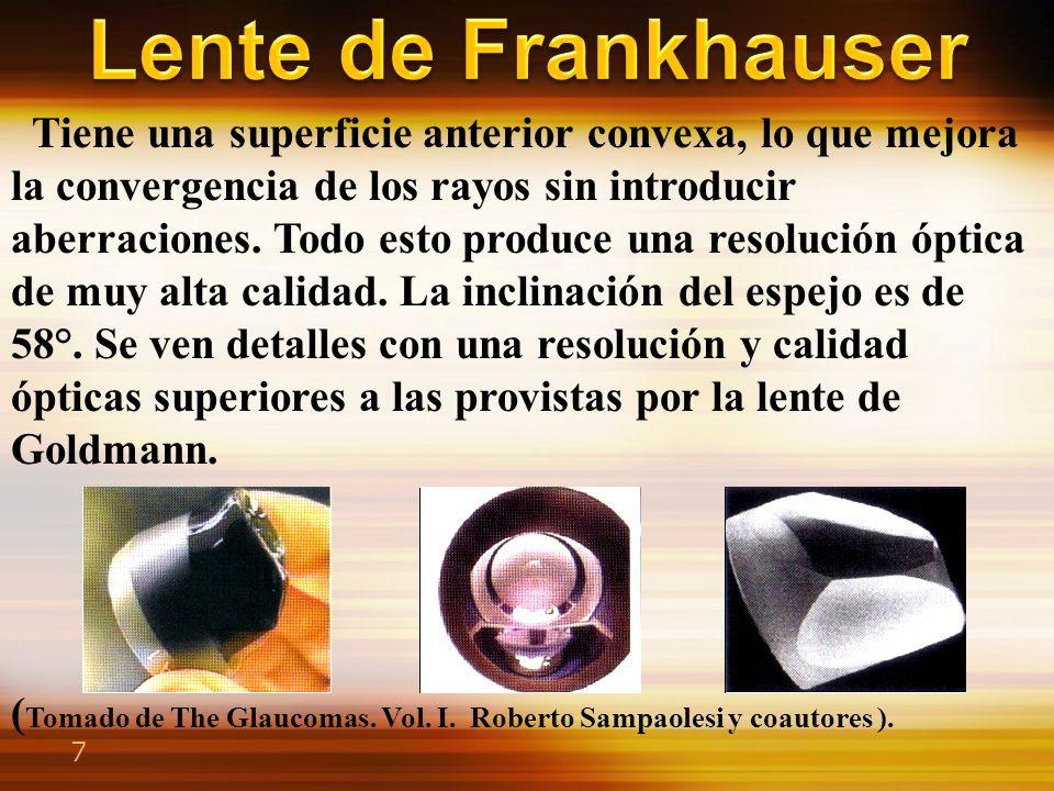 > 2010 Còrdoba-Argentina Dr.José R. Pena Prof. Dr.