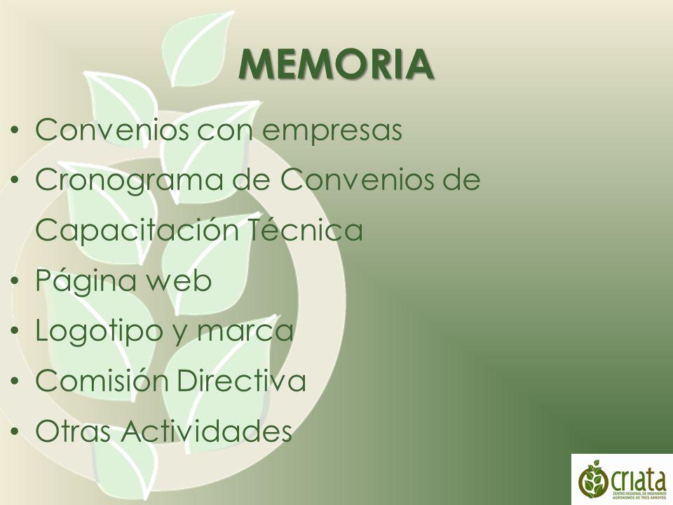 MEMORIA Convenios con empresas Cronograma de Convenios de Capacitación Técnica Página web Logotipo y marca Comisión Directiva Otras Actividades