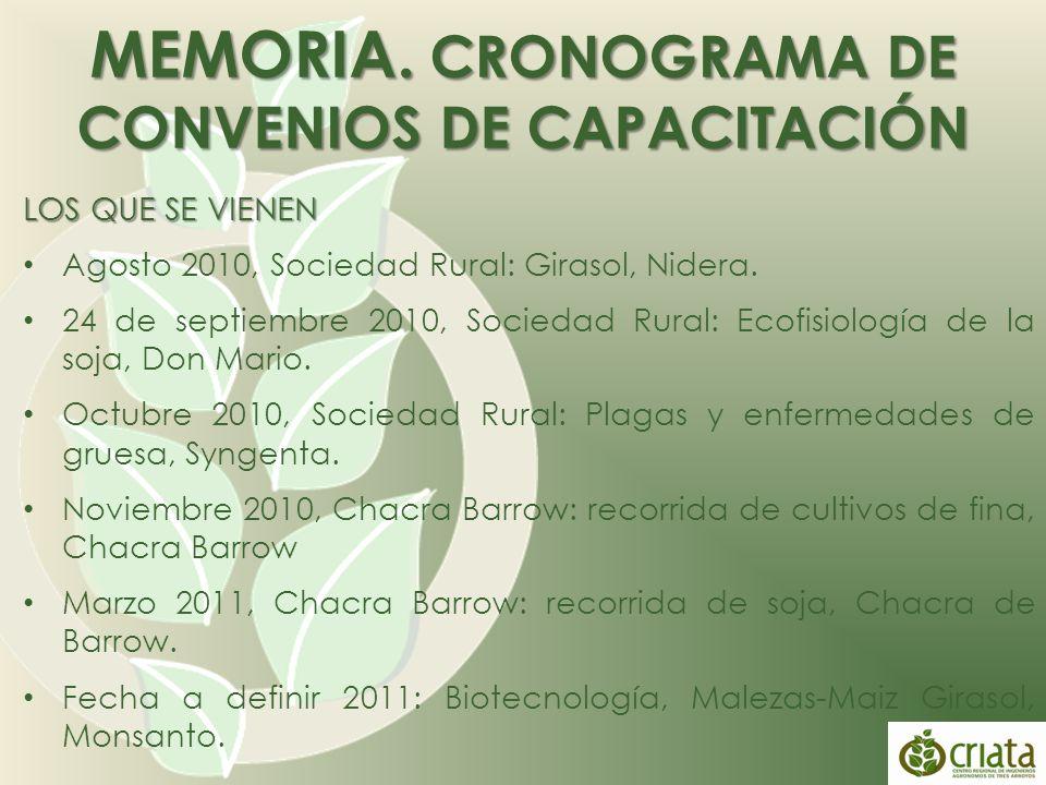 LOS QUE SE VIENEN Agosto 2010, Sociedad Rural: Girasol, Nidera.