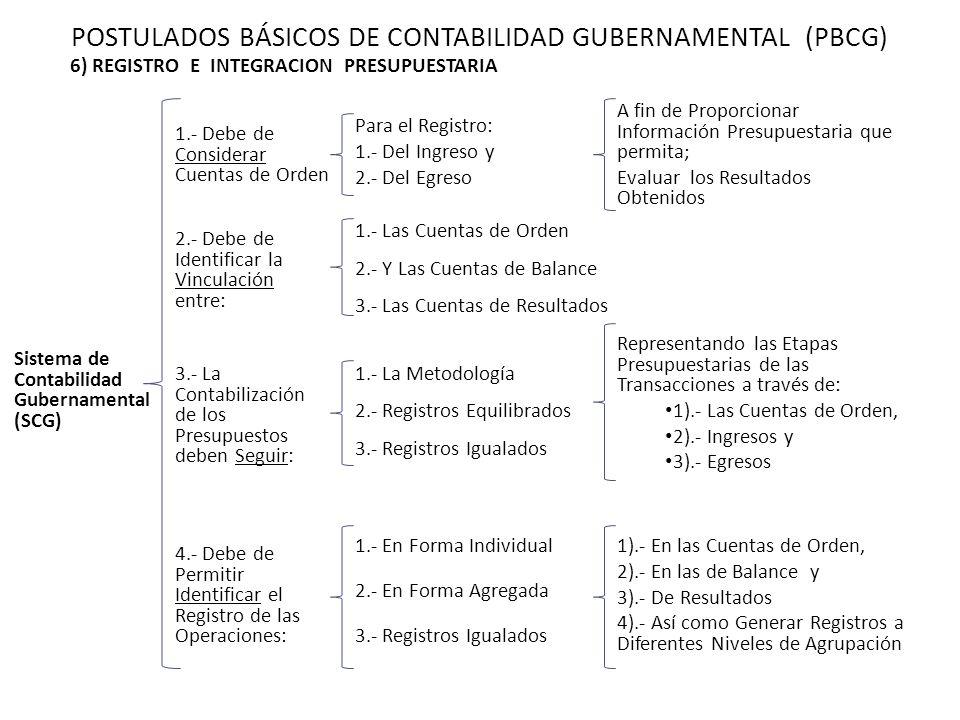 Sistema de Contabilidad Gubernamental (SCG) 6) REGISTRO E INTEGRACION PRESUPUESTARIA 1.- Debe de Considerar Cuentas de Orden Para el Registro: 1.- Del