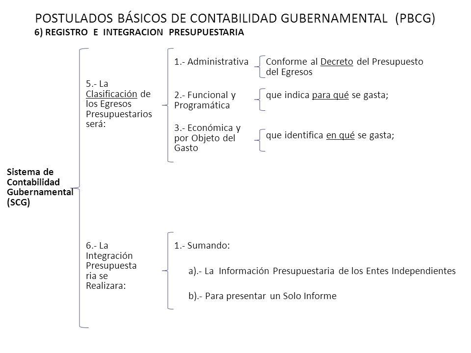 POSTULADOS BÁSICOS DE CONTABILIDAD GUBERNAMENTAL (PBCG) Sistema de Contabilidad Gubernamental (SCG) 6) REGISTRO E INTEGRACION PRESUPUESTARIA 5.- La Cl