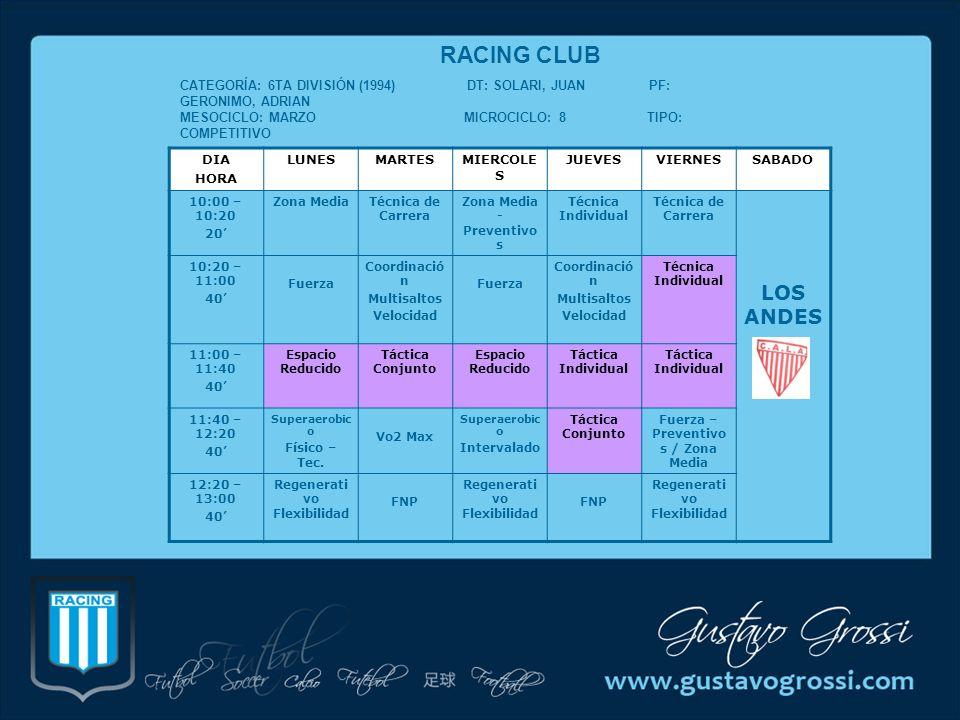 RACING CLUB DIA HORA LUNESMARTESMIERCOLE S JUEVESVIERNESSABADO 10:00 – 10:20 20 Zona MediaTécnica de Carrera Zona Media - Preventivo s Técnica Individ