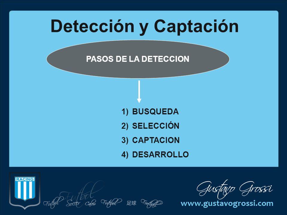 Detección y Captación PASOS DE LA DETECCION 1)BUSQUEDA 2)SELECCIÓN 3)CAPTACION 4)DESARROLLO