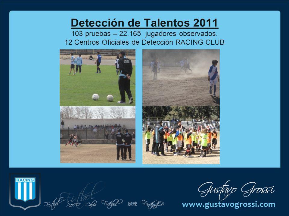 Detección de Talentos 2011 103 pruebas – 22.165 jugadores observados. 12 Centros Oficiales de Detección RACING CLUB