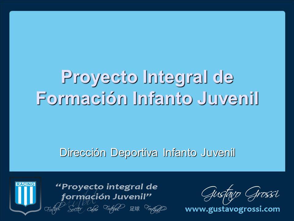 Proyecto Integral de Formación Infanto Juvenil Dirección Deportiva Infanto Juvenil
