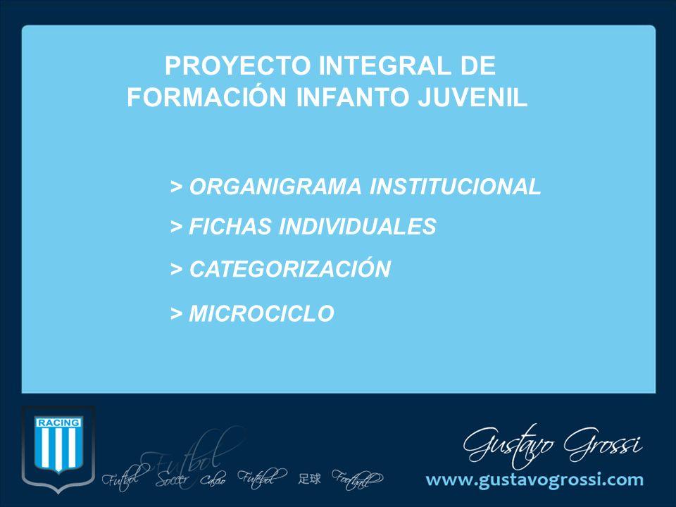 > PERIODIZACIÓN POR DIVISIÓN > GRUPO ELITE > PROYECTO CAPTACIÓN DE TALENTOS > INFRAESTRUCTURA Y PERFIL INSTITUCIONAL PROYECTO INTEGRAL DE FORMACIÓN INFANTO JUVENIL