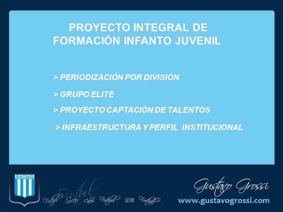 ORGANIGRAMA INSTITUCIONAL Sr.Adrián Fernández Presidente Futbol Infanto Juvenil Sr.