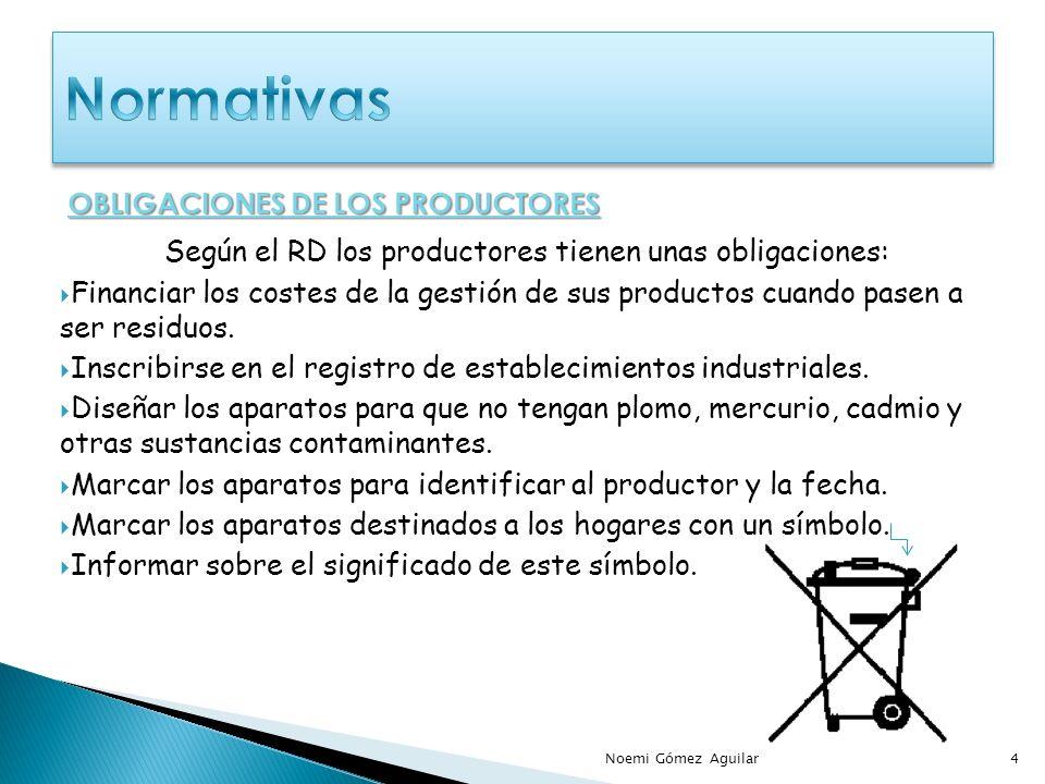 Según el RD los productores tienen unas obligaciones: Financiar los costes de la gestión de sus productos cuando pasen a ser residuos. Inscribirse en