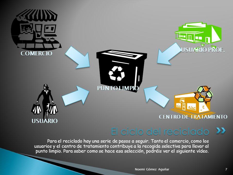 Para el reciclado hay una serie de pasos a seguir. Tanto el comercio, como los usuarios y el centro de tratamiento contribuye a la recogida selectiva